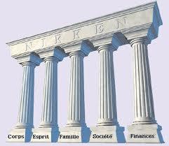 les cinq piliers